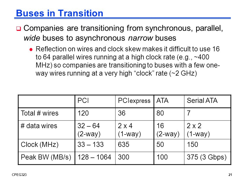 CPEG32321 Buses in Transition Companies are transitioning from synchronous, parallel, wide buses to asynchronous narrow buses l Reflection on wires an