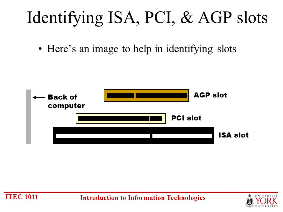 ITEC 1011 Introduction to Information Technologies Identifying ISA, PCI, & AGP slots Heres an image to help in identifying slots AGP slot PCI slot ISA slot Back of computer