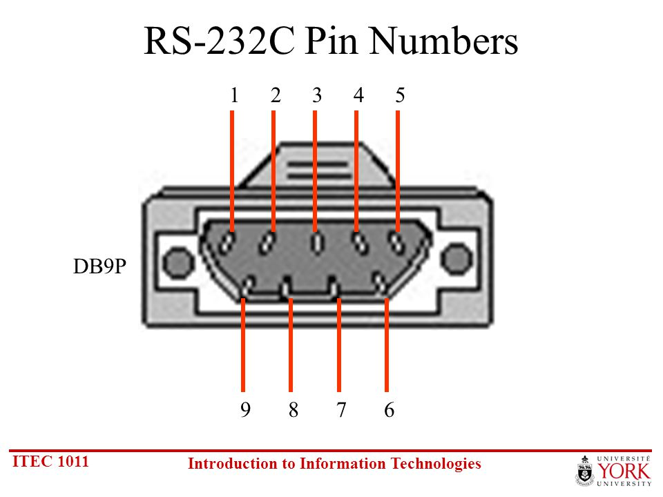 ITEC 1011 Introduction to Information Technologies RS-232C Pin Numbers 12345 9876 DB9P
