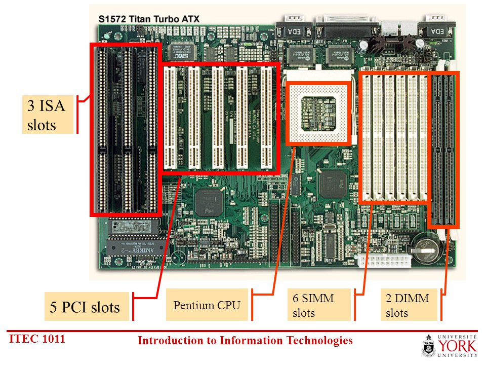 ITEC 1011 Introduction to Information Technologies 3 ISA slots 5 PCI slots Pentium CPU 6 SIMM slots 2 DIMM slots