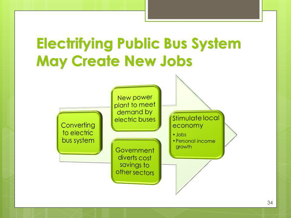 Electrifying Public Bus System May Create New Jobs 34