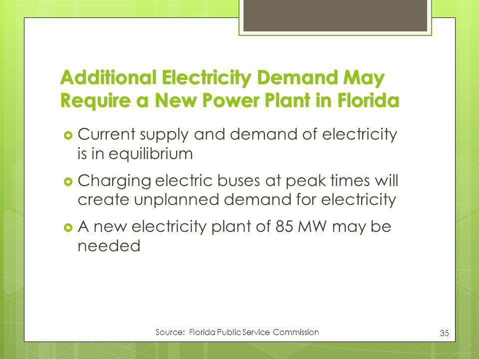 Additional Electricity Demand May Require a New Power Plant in Florida Current supply and demand of electricity is in equilibrium Charging electric bu