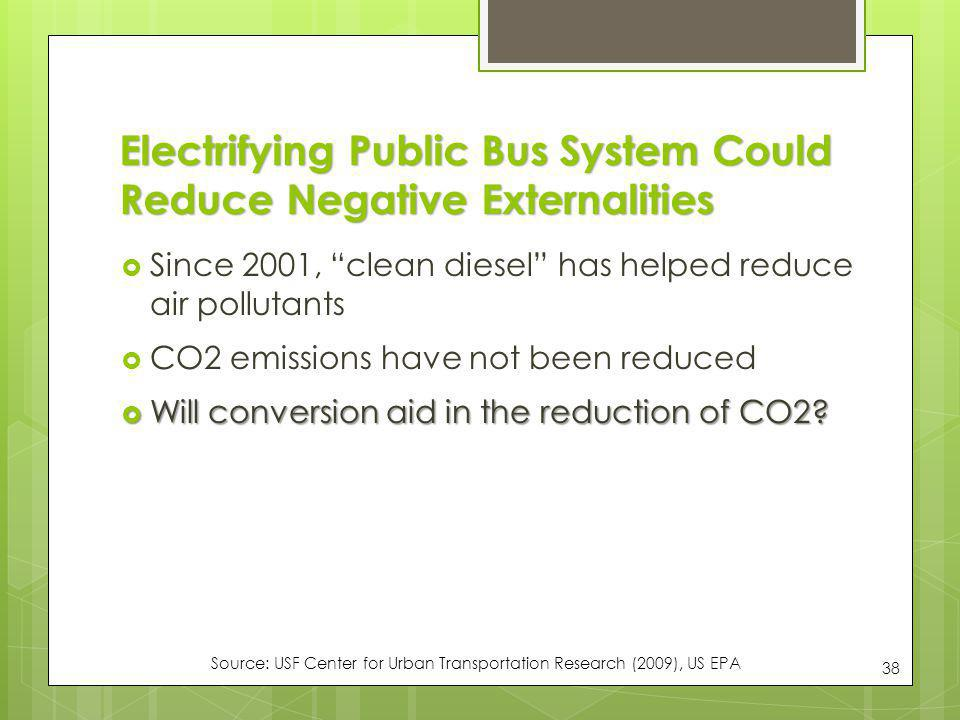 Electrifying Public Bus System Could Reduce Negative Externalities Since 2001, clean diesel has helped reduce air pollutants CO2 emissions have not be