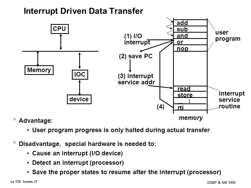 cs 152 buses.37 ©DAP & SIK 1995 Interrupt Driven Data Transfer °Advantage: User program progress is only halted during actual transfer °Disadvantage,