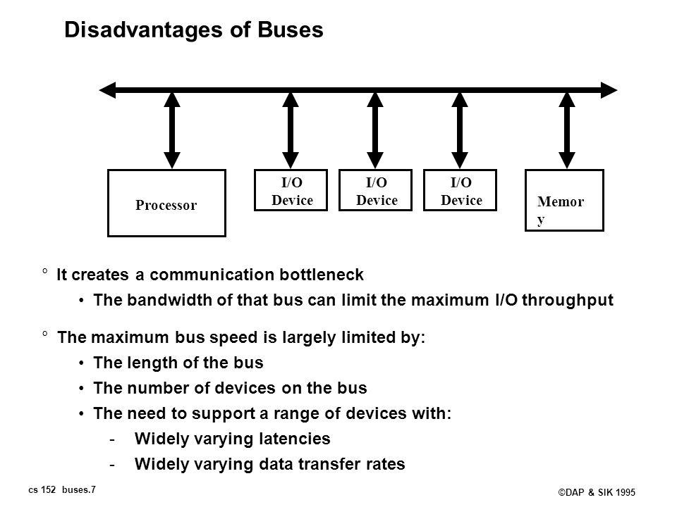 cs 152 buses.7 ©DAP & SIK 1995 Disadvantages of Buses °It creates a communication bottleneck The bandwidth of that bus can limit the maximum I/O throu