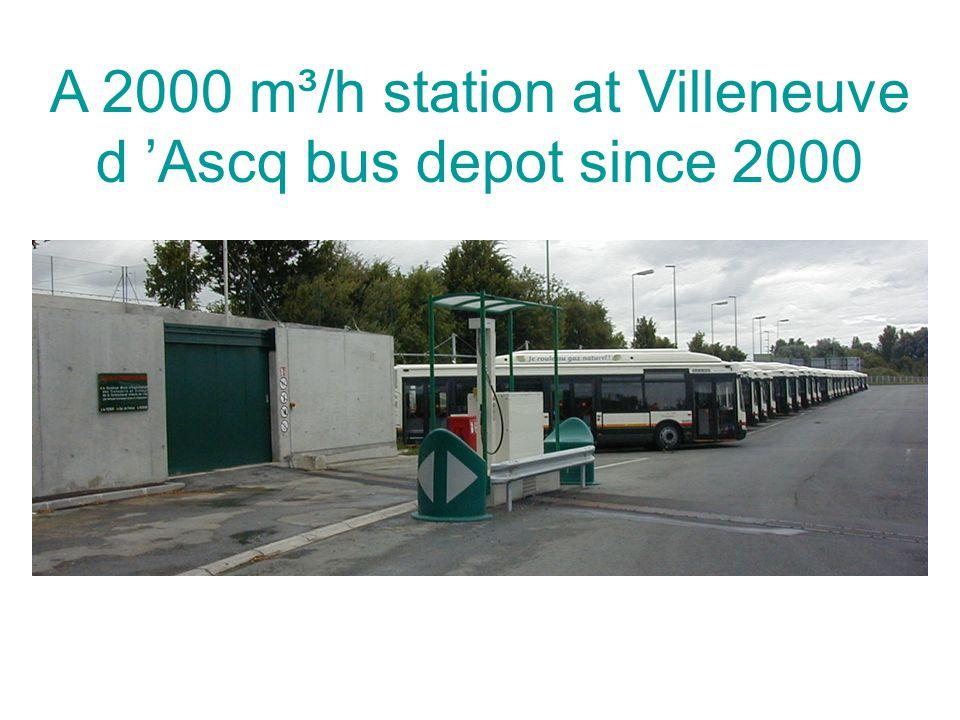 A 2000 m³/h station at Villeneuve d Ascq bus depot since 2000