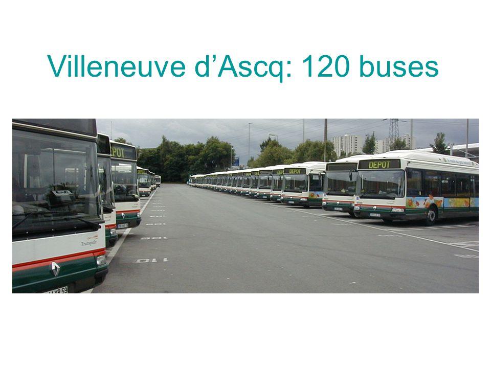 Villeneuve dAscq: 120 buses