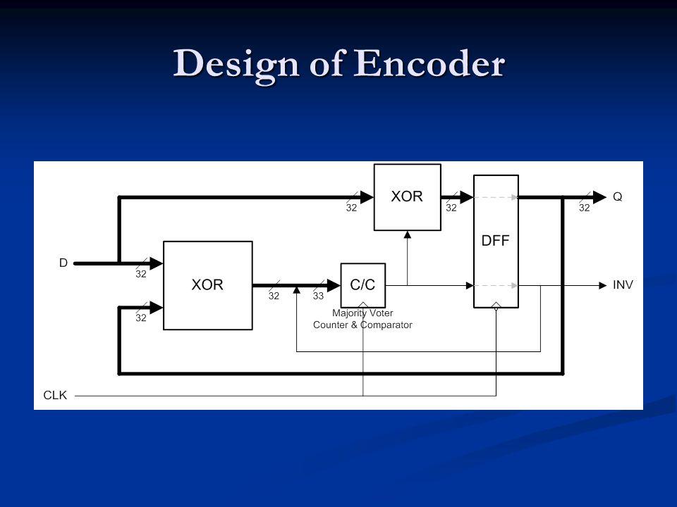 Design of Encoder