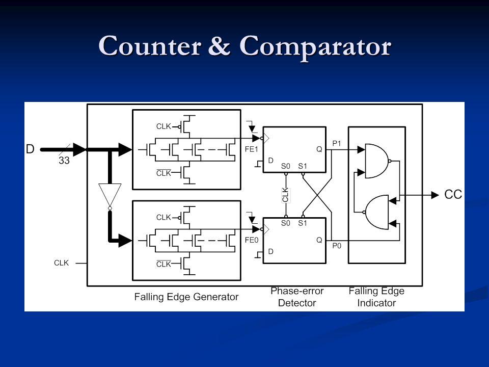Counter & Comparator