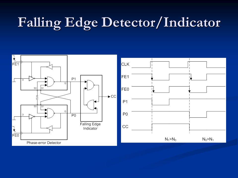 Falling Edge Detector/Indicator