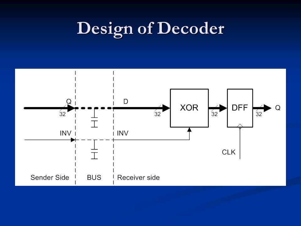 Design of Decoder