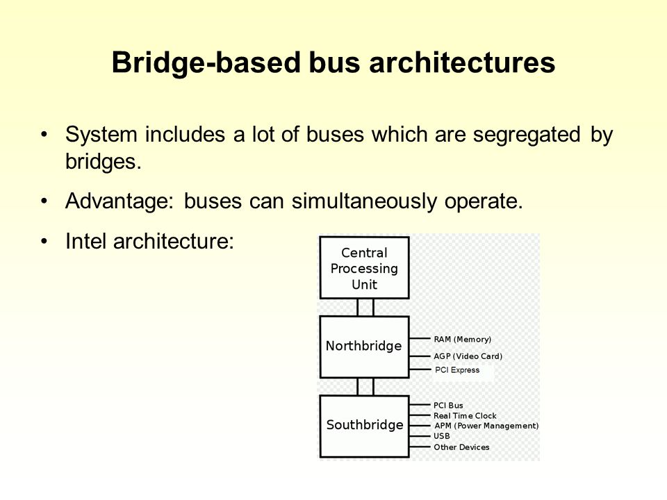 Bridge-based bus architectures System includes a lot of buses which are segregated by bridges.