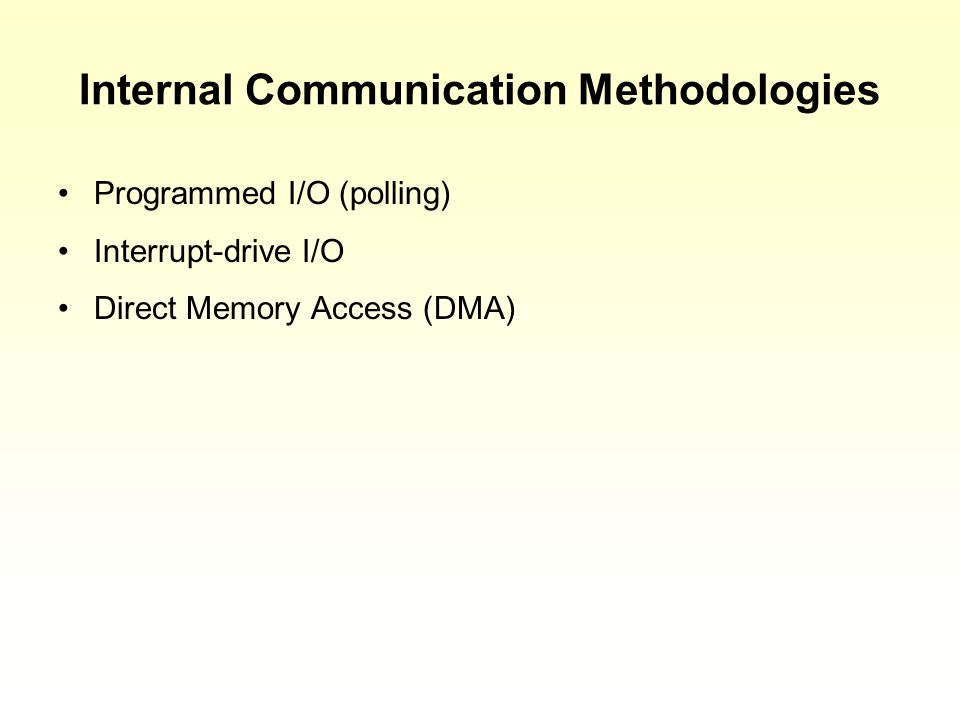 Internal Communication Methodologies Programmed I/O (polling) Interrupt-drive I/O Direct Memory Access (DMA)