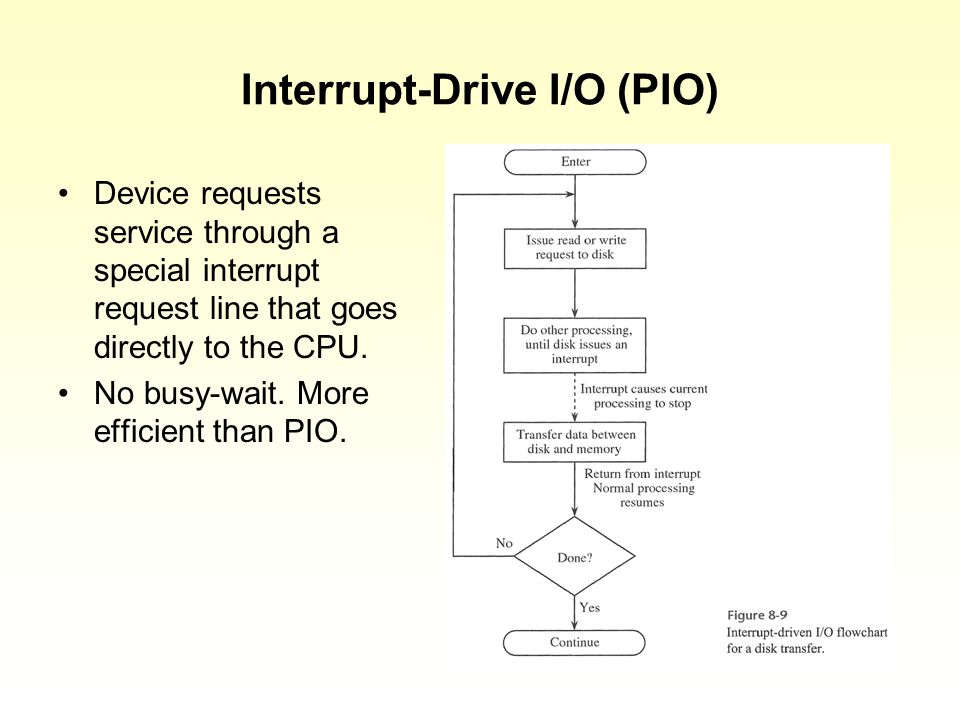 Interrupt-Drive I/O (PIO) Device requests service through a special interrupt request line that goes directly to the CPU.