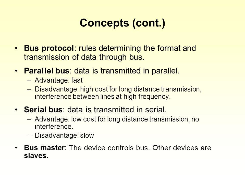 2. CPU asserts MREQ and RD lines. 1 2