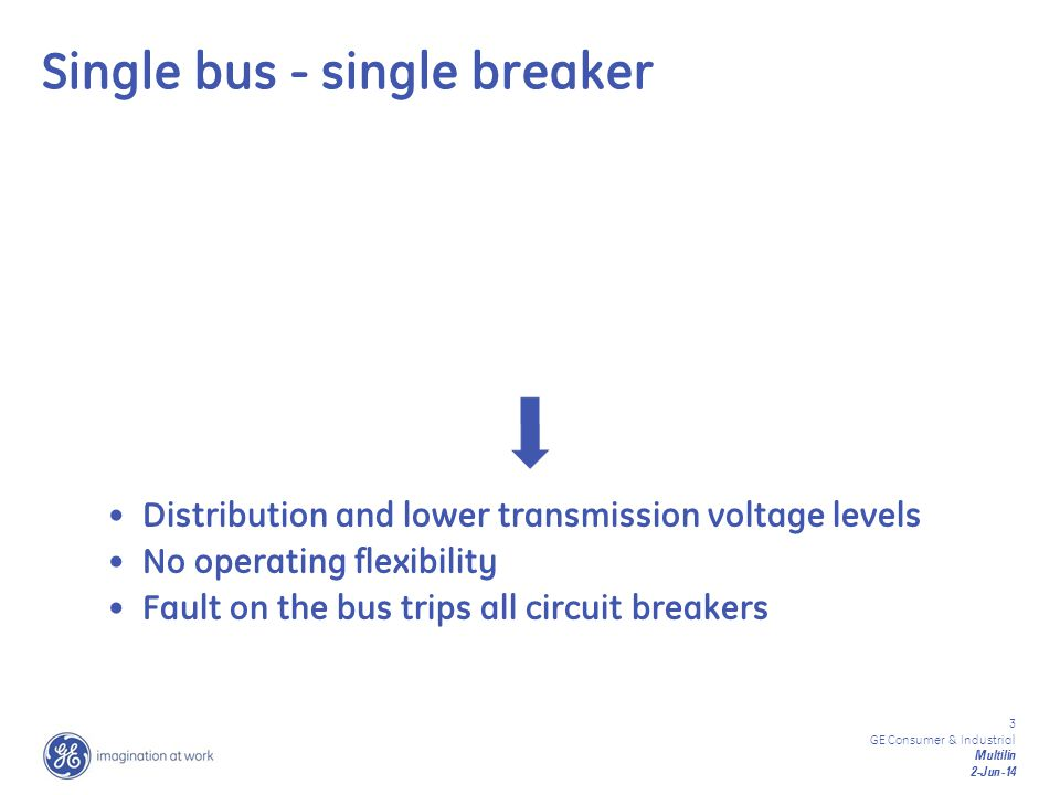 3 GE Consumer & Industrial Multilin 2-Jun-14 Distribution and lower transmission voltage levels No operating flexibility Fault on the bus trips all ci
