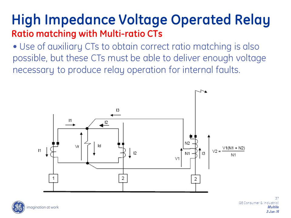 37 GE Consumer & Industrial Multilin 2-Jun-14 High Impedance Voltage Operated Relay Ratio matching with Multi-ratio CTs Use of auxiliary CTs to obtain