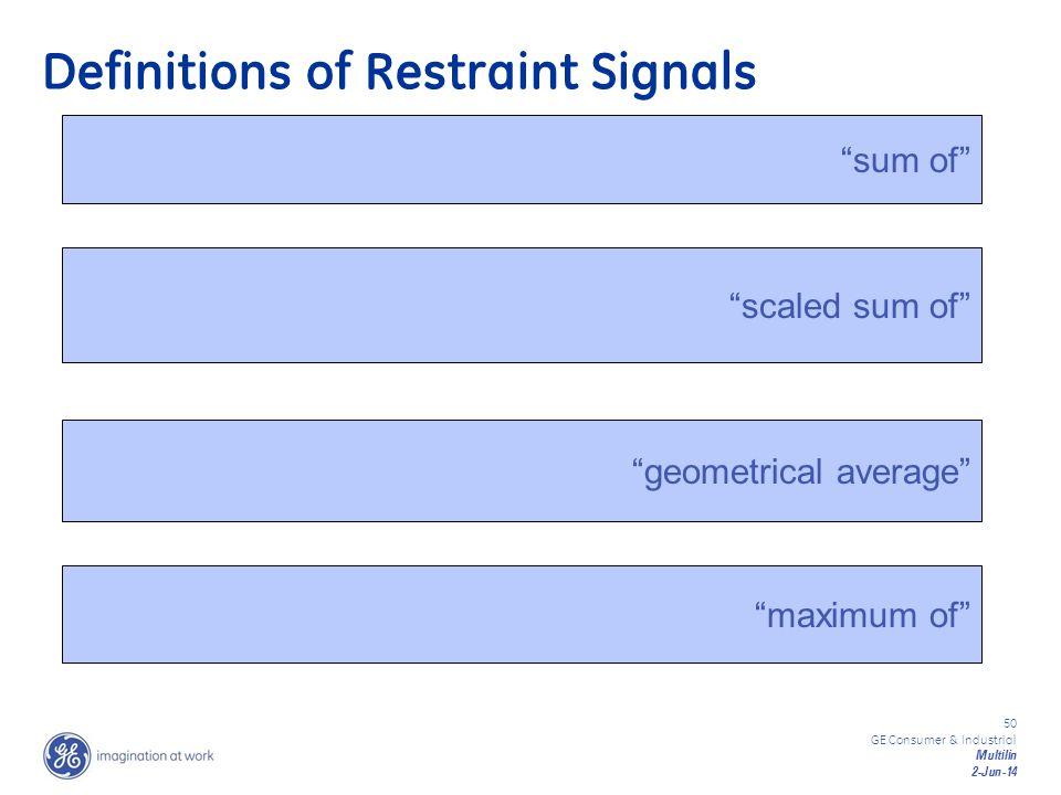 50 GE Consumer & Industrial Multilin 2-Jun-14 Definitions of Restraint Signals maximum of geometrical average scaled sum of sum of