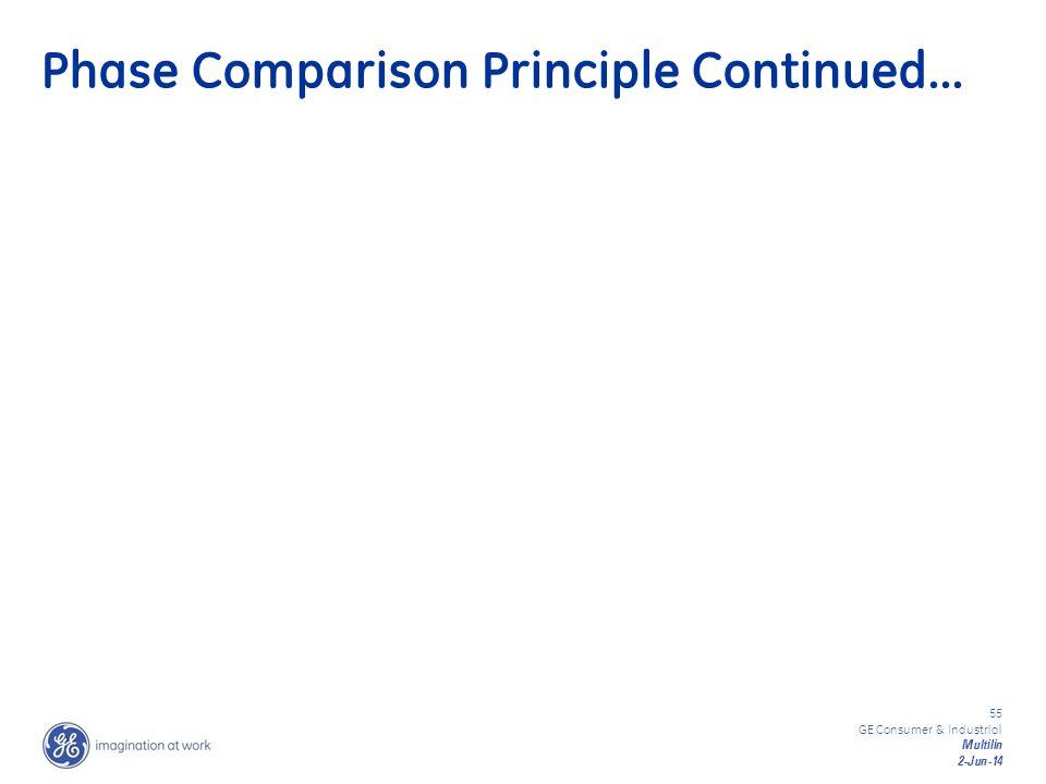 55 GE Consumer & Industrial Multilin 2-Jun-14 Phase Comparison Principle Continued…
