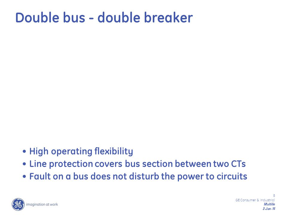 8 GE Consumer & Industrial Multilin 2-Jun-14 High operating flexibility Line protection covers bus section between two CTs Fault on a bus does not dis