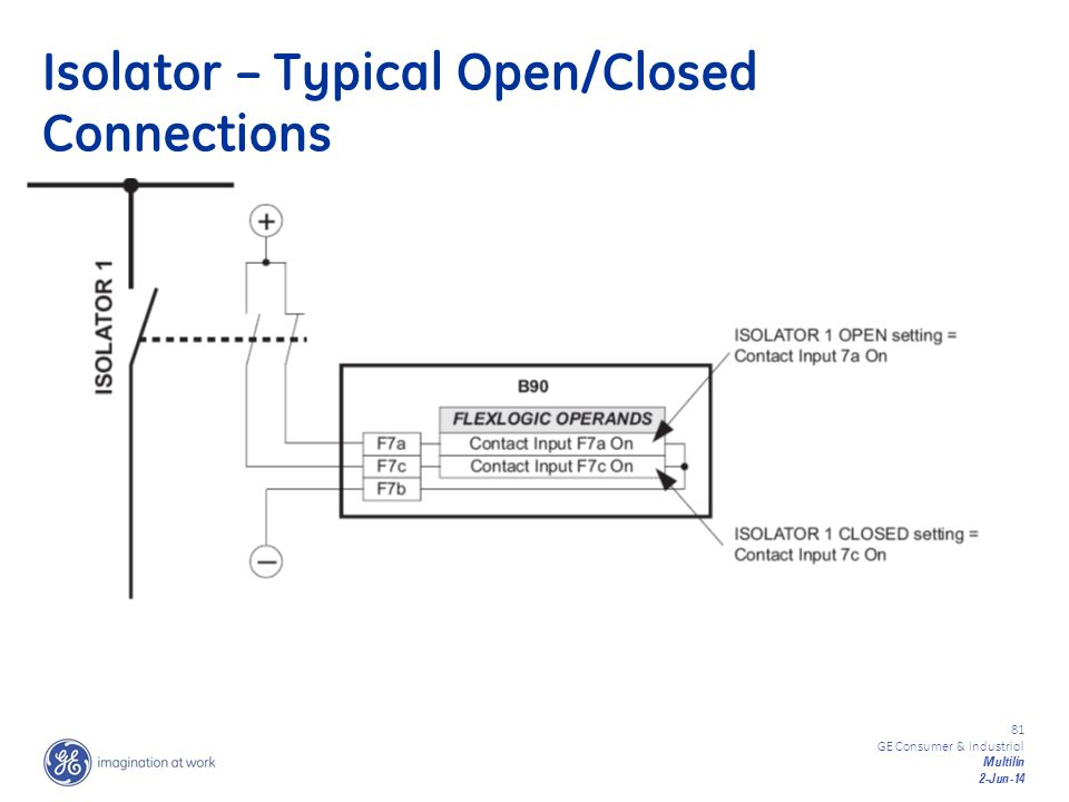 81 GE Consumer & Industrial Multilin 2-Jun-14 Isolator – Typical Open/Closed Connections