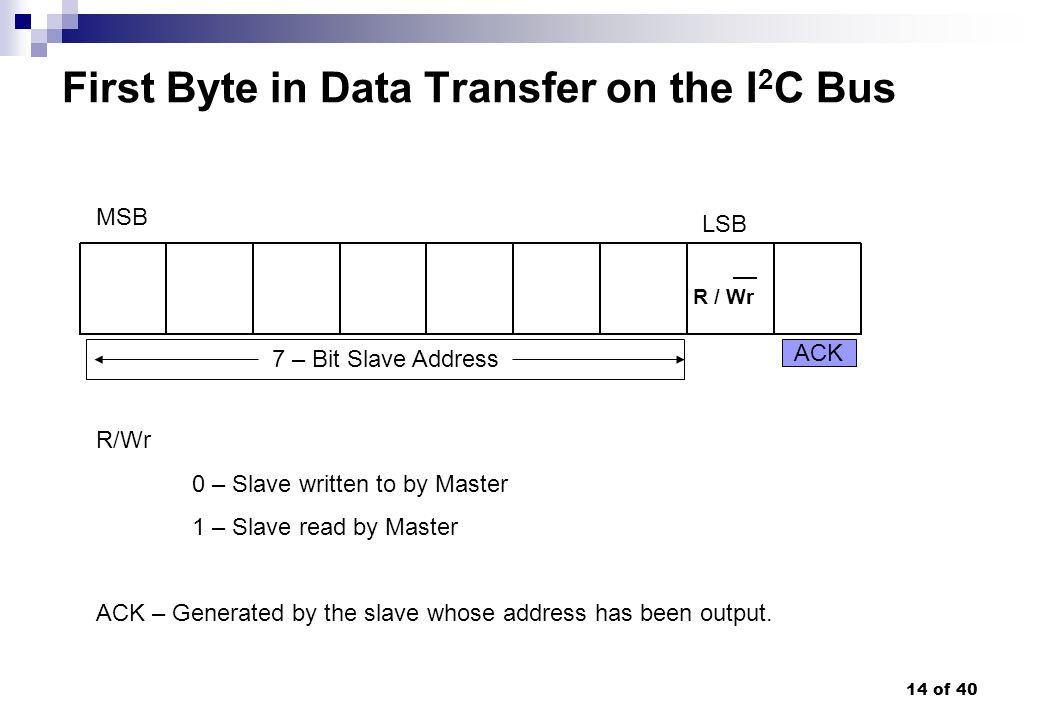 14 of 40 MSB ACK LSB 7 – Bit Slave Address R / Wr First Byte in Data Transfer on the I 2 C Bus R/Wr 0 – Slave written to by Master 1 – Slave read by M