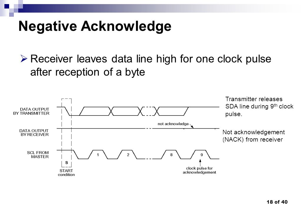 18 of 40 Negative Acknowledge Receiver leaves data line high for one clock pulse after reception of a byte Not acknowledgement (NACK) from receiver Tr