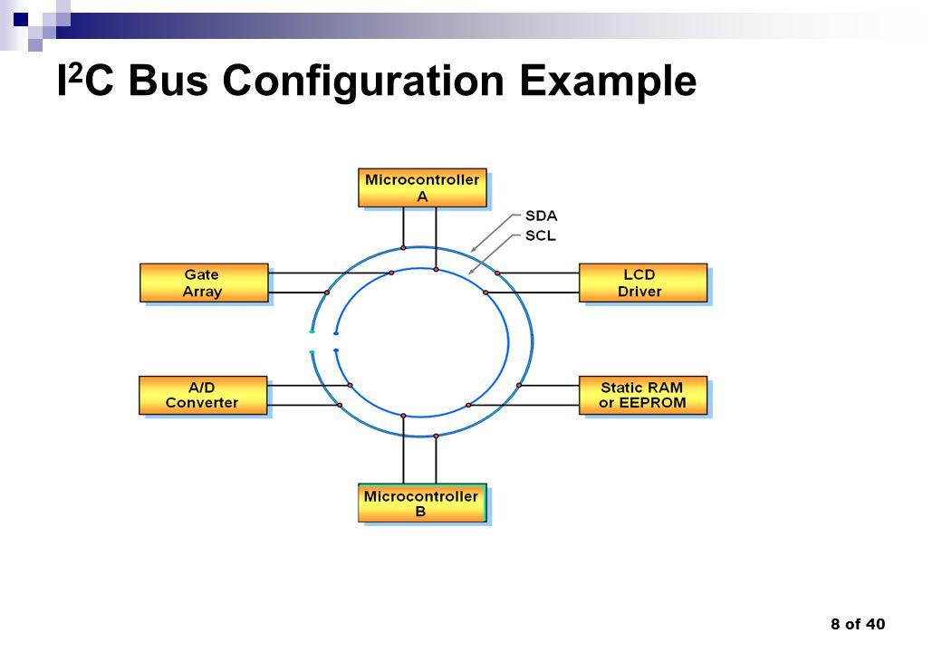 8 of 40 I 2 C Bus Configuration Example