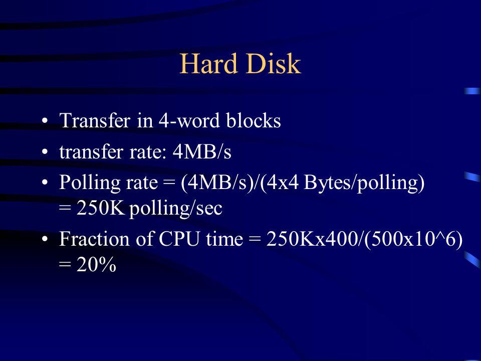 Hard Disk Transfer in 4-word blocks transfer rate: 4MB/s Polling rate = (4MB/s)/(4x4 Bytes/polling) = 250K polling/sec Fraction of CPU time = 250Kx400/(500x10^6) = 20%