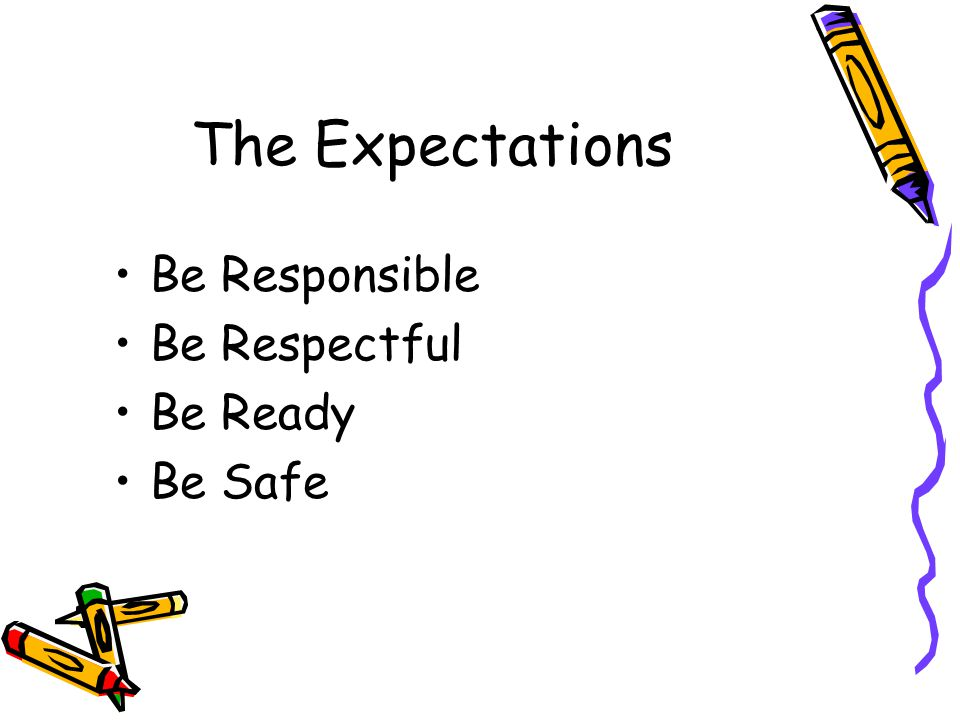 The Expectations Be Responsible Be Respectful Be Ready Be Safe