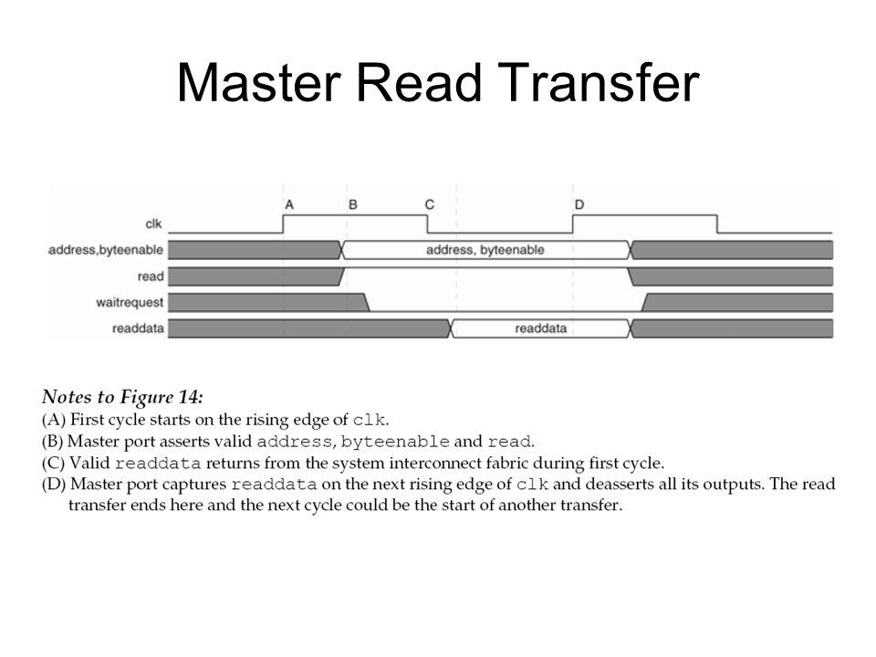 Master Read Transfer