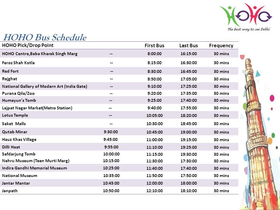 HOHO Bus Schedule HOHO Pick/Drop PointFirst BusLast BusFrequency HOHO Centre,Baba Kharak Singh Marg --8:00:0016:15:0030 mins Feroz Shah Kotla --8:15:0