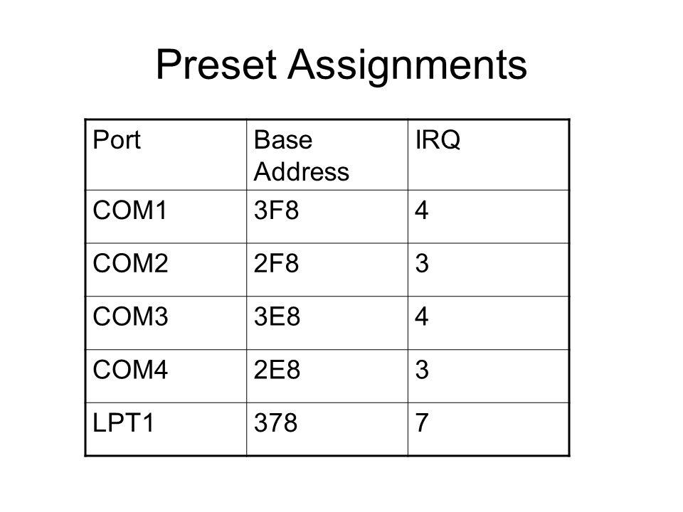 Preset Assignments PortBase Address IRQ COM13F84 COM22F83 COM33E84 COM42E83 LPT13787