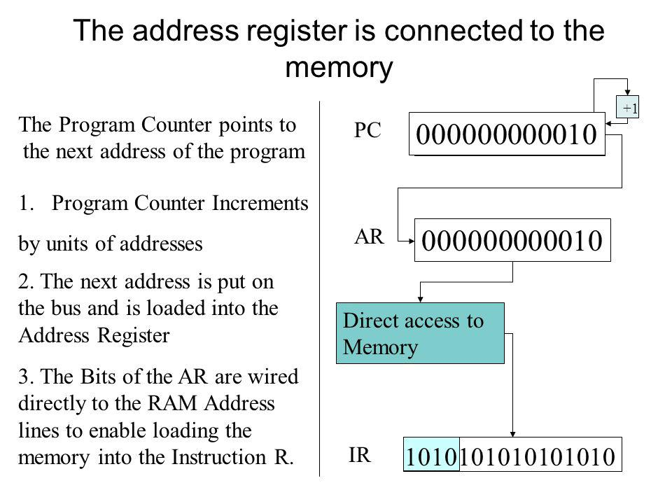 The address register is connected to the memory 1.Program Counter Increments by units of addresses 0 0 0 0 0 0 0 1 PC +1 000000000010 2. The next addr