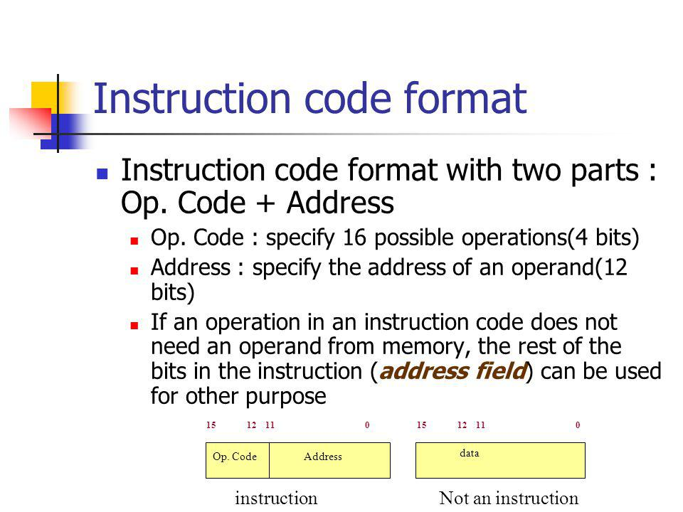 Instruction code format Instruction code format with two parts : Op. Code + Address Op. Code : specify 16 possible operations(4 bits) Address : specif