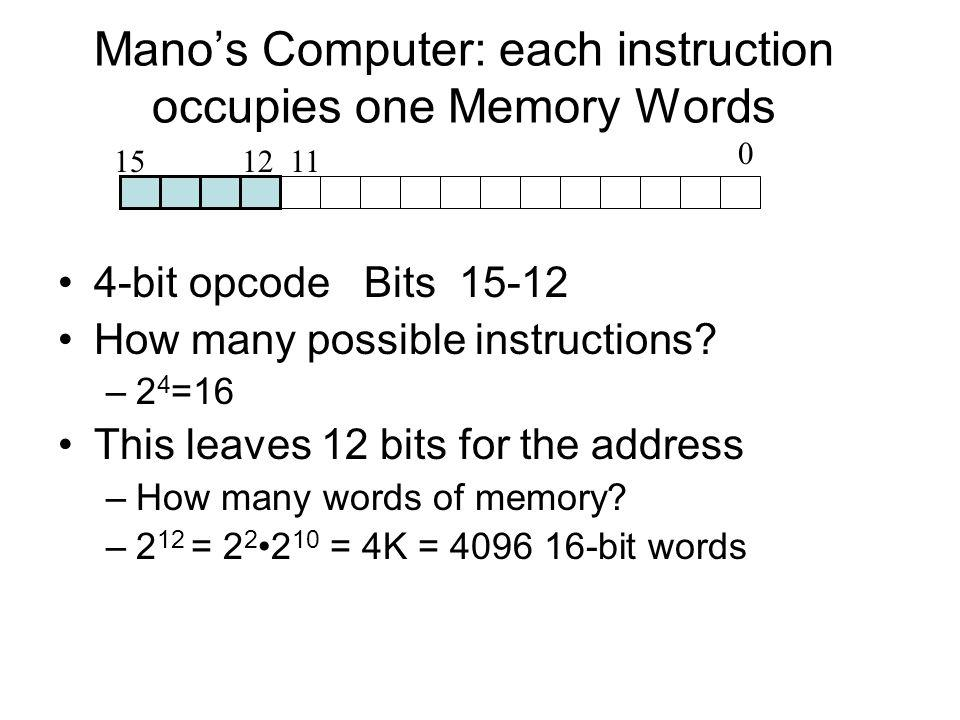 Manos Computer: each instruction occupies one Memory Words 4-bit opcode Bits 15-12 How many possible instructions? –2 4 =16 This leaves 12 bits for th