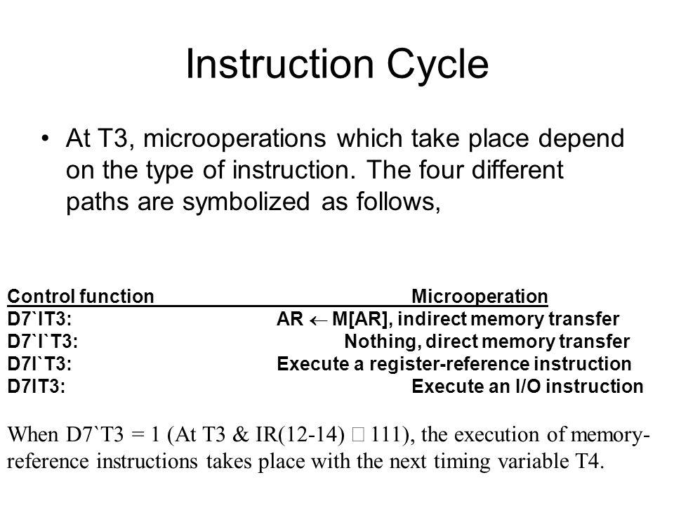 Instruction Cycle At T3, microoperations which take place depend on the type of instruction. The four different paths are symbolized as follows, Contr