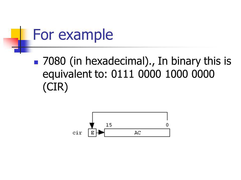 For example 7080 (in hexadecimal)., In binary this is equivalent to: 0111 0000 1000 0000 (CIR)