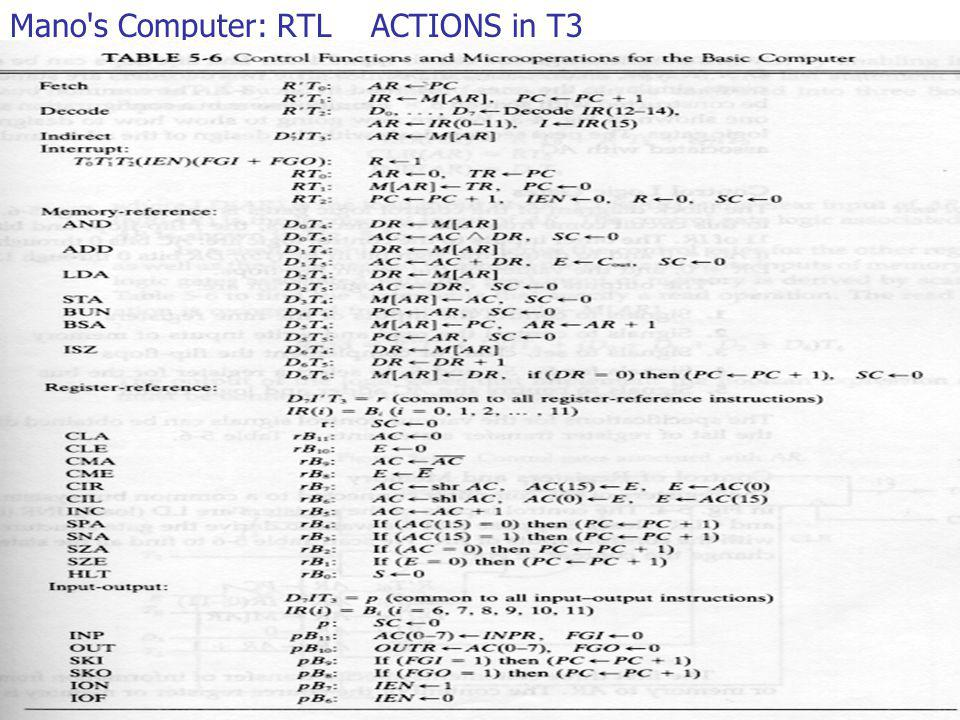Mano's Computer: RTL ACTIONS in T3