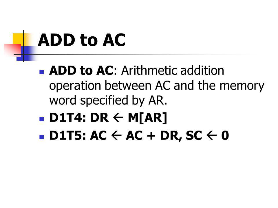 ADD to AC ADD to AC: Arithmetic addition operation between AC and the memory word specified by AR. D1T4: DR M[AR] D1T5: AC AC + DR, SC 0