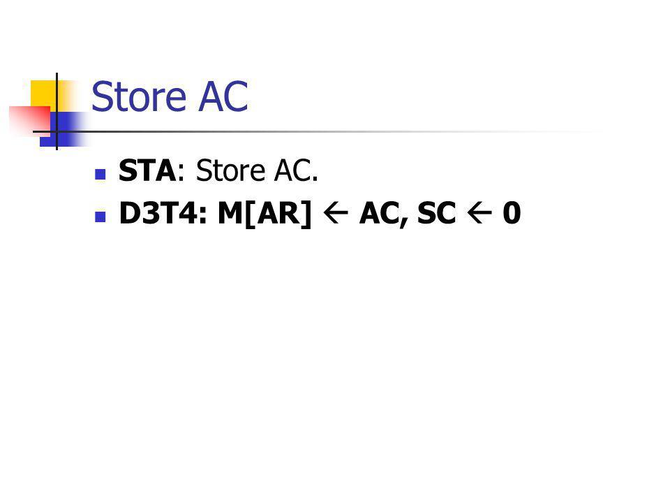 Store AC STA: Store AC. D3T4: M[AR] AC, SC 0