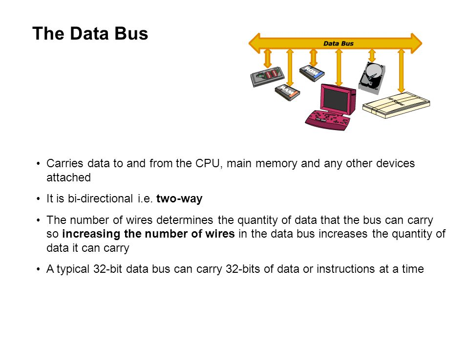 The Data Bus Carries data to and from the CPU, main memory and any other devices attached It is bi-directional i.e.