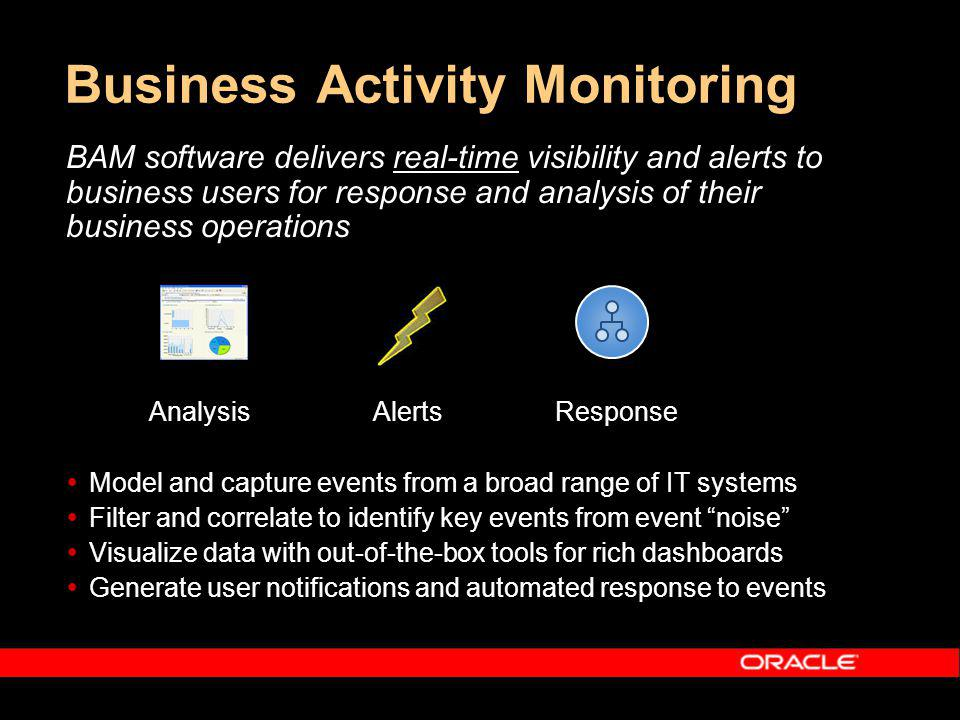 Business Activity Monitoring BAM software delivers real-time visibility and alerts to business users for response and analysis of their business operations AnalysisAlertsResponse Model and capture events from a broad range of IT systems Filter and correlate to identify key events from event noise Visualize data with out-of-the-box tools for rich dashboards Generate user notifications and automated response to events