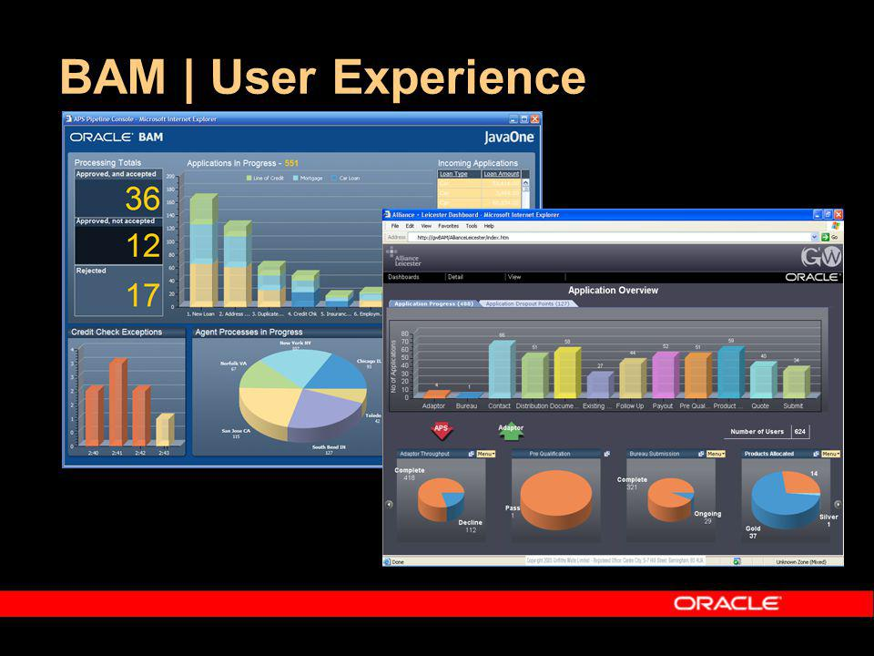 BAM | User Experience