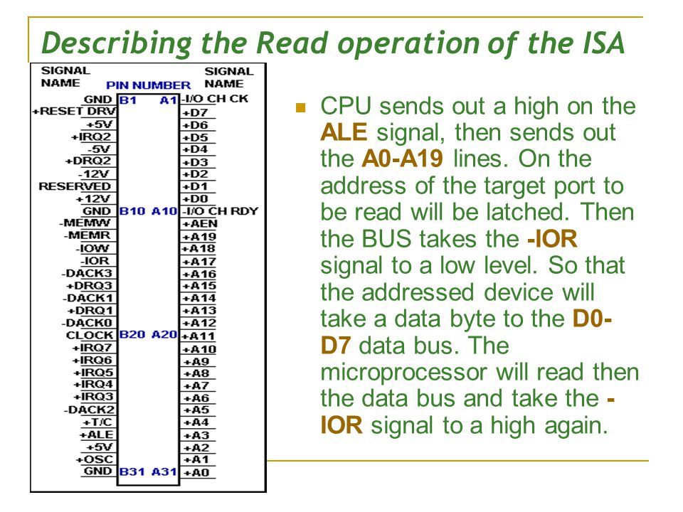 Describing the Read operation of the ISA CPU sends out a high on the ALE signal, then sends out the A0-A19 lines.