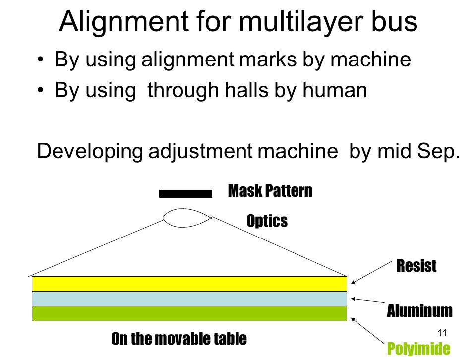 11 Alignment for multilayer bus By using alignment marks by machine By using through halls by human Developing adjustment machine by mid Sep. Polyimid