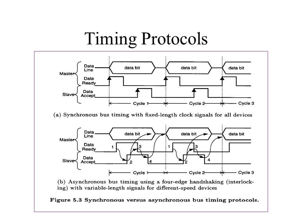 EENG-630 Chapter 515 Timing Protocols