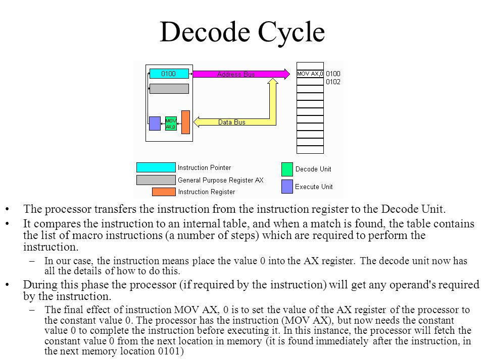 Decode Cycle The processor transfers the instruction from the instruction register to the Decode Unit. It compares the instruction to an internal tabl