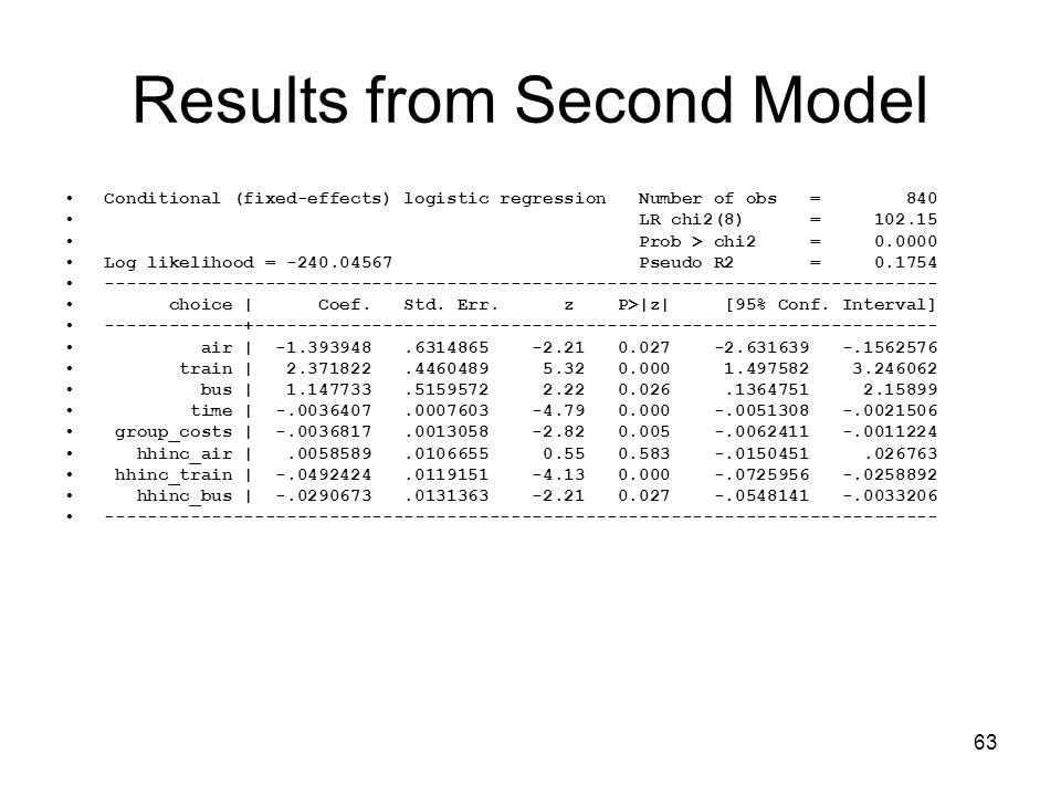 63 Results from Second Model Conditional (fixed-effects) logistic regression Number of obs = 840 LR chi2(8) = 102.15 Prob > chi2 = 0.0000 Log likelihood = -240.04567 Pseudo R2 = 0.1754 ------------------------------------------------------------------------------ choice | Coef.
