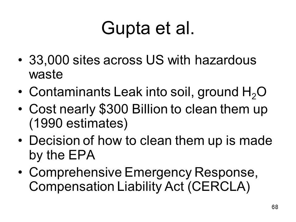 68 Gupta et al.